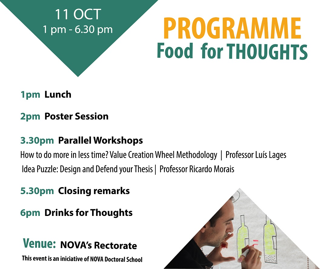 Programa do Evento Food for Thoughts