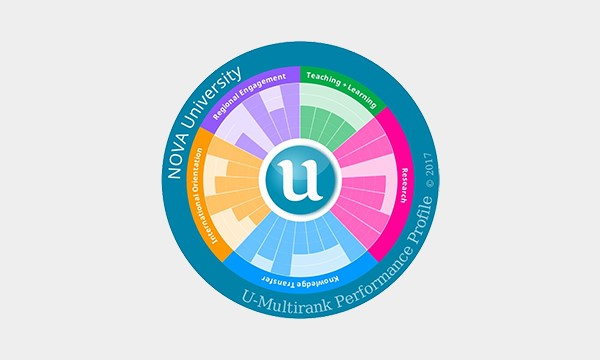 U-Multirank 2017
