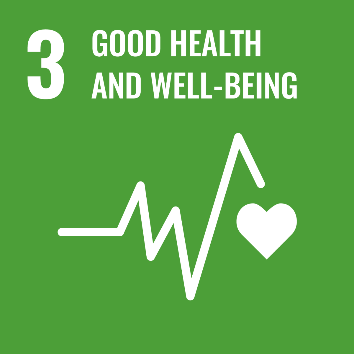SDG 3 - Good Health and Well-being
