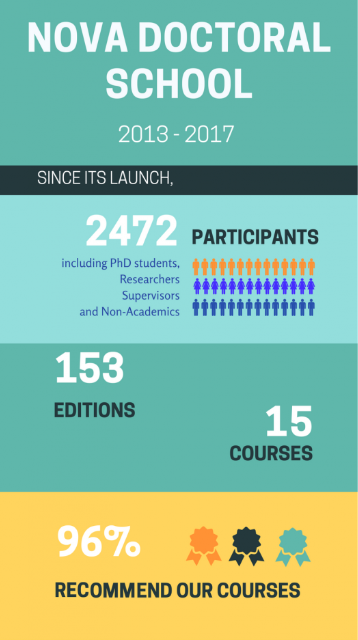 Doctoral School in figures 2013-2017