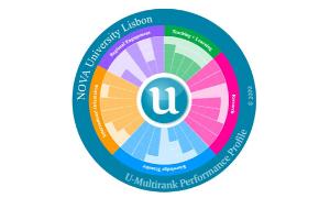 U-Multirank 2020